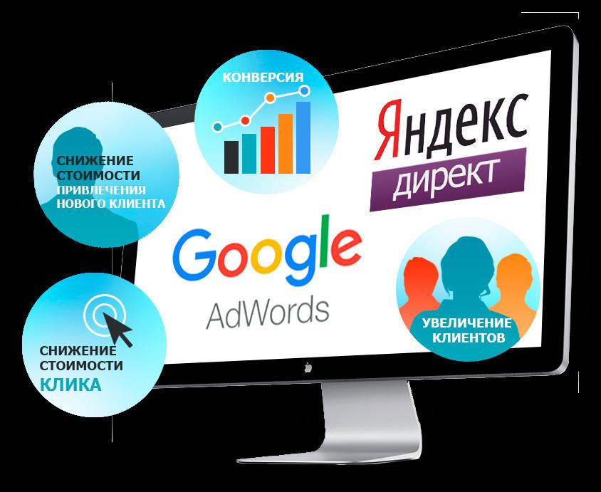 Контекстная реклама и директ