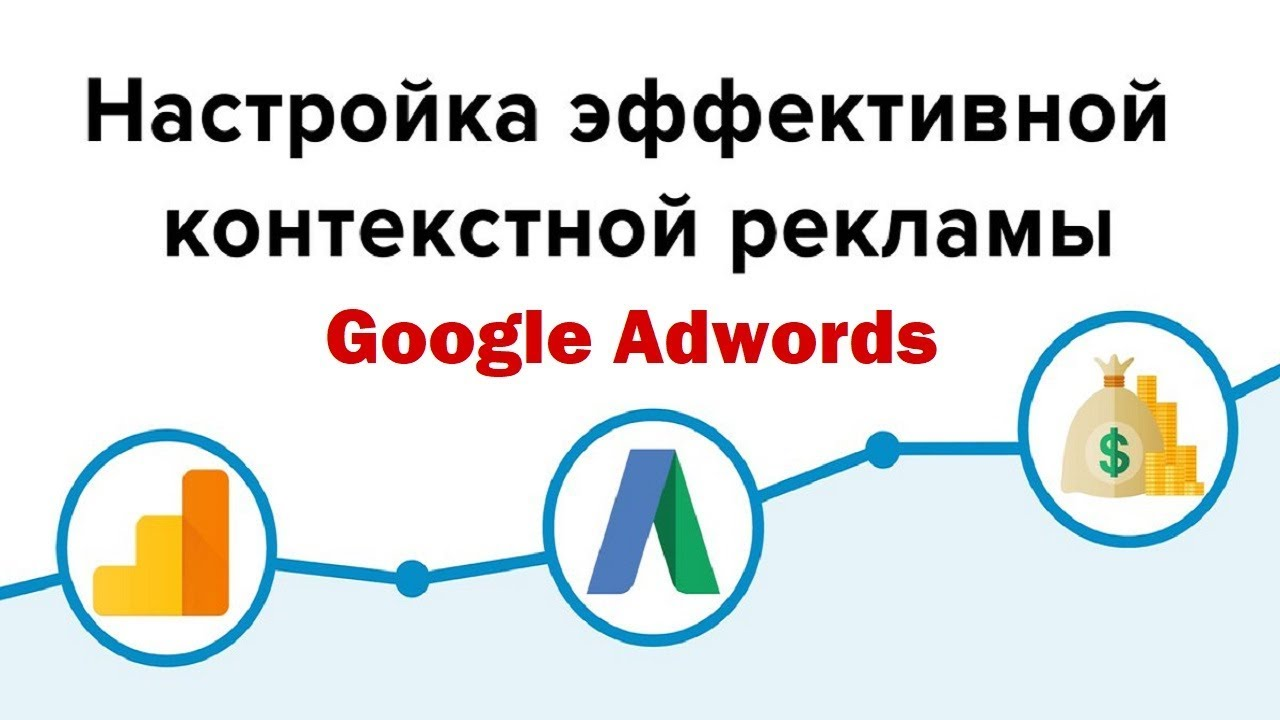 Недорогая настройка контекстной рекламы в Москве