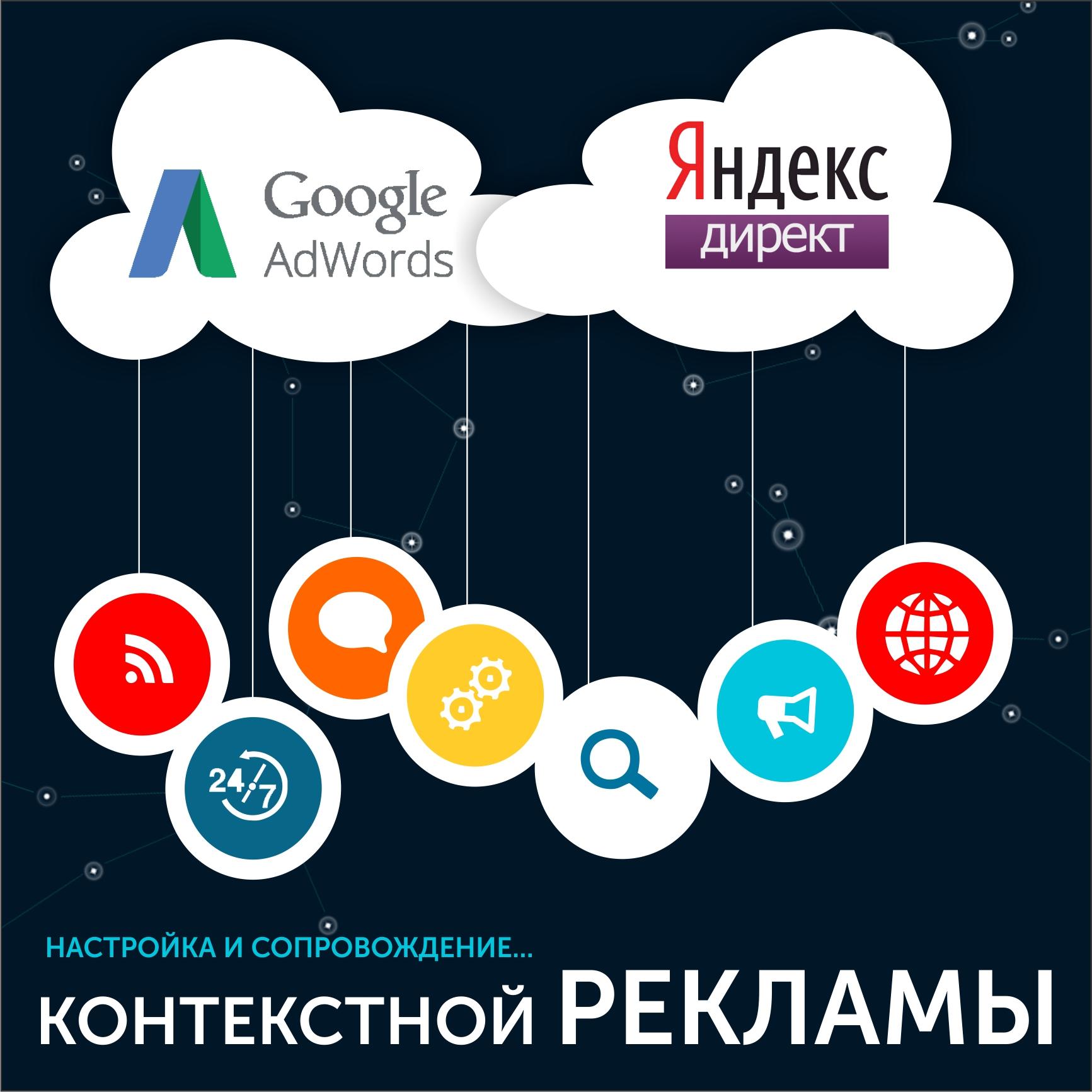 Недорогая и качественная настройка контекстной рекламы в Москве