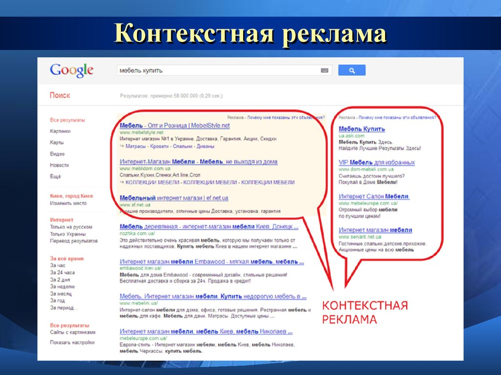 Стоимость контекстной рекламы в Яндексе